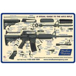 WW Guide visuel pour Ar-15